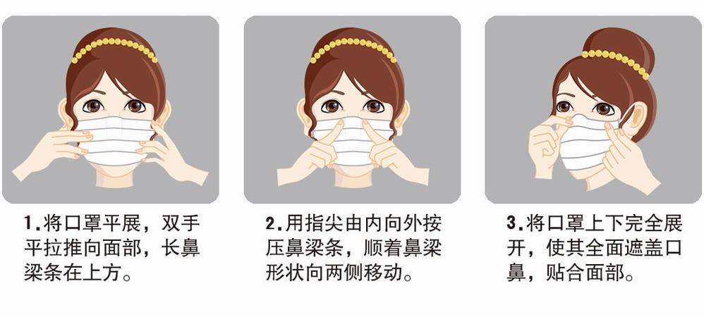 一次性口罩的正确戴法知多少